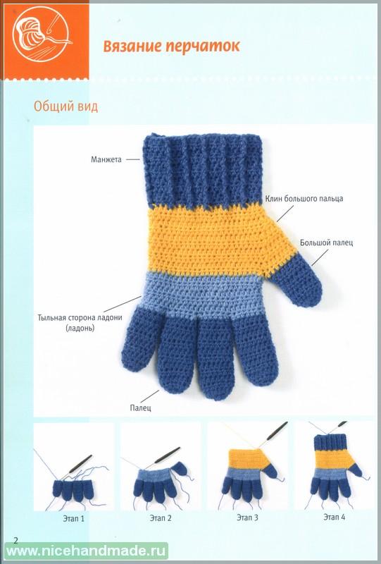 Вязание детских перчаток спицами с описанием 57